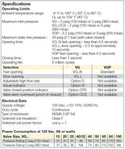 VG_Technical_Data_شیر برقی گاز 4 تدریجی کروم شرودر-نقطه کنترل