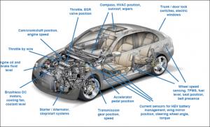 car-sensor (1)