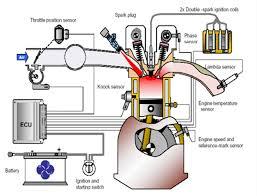 سنسورهای خودرو-تعمیر خودرو-دیاگ