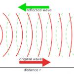 ارتفاع سنج -آلتراسونیک-Ultrasonic