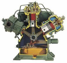 کمپرسور-هوای فشرده - سیستم های ابزار دقیق
