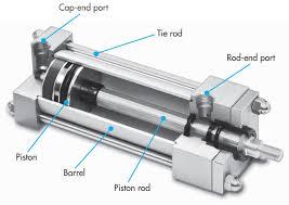 جک نیوماتیک شیرپنوماتیک Pneumatic 183 نقطه کنترل