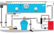 الکترونیک-الکتریک-تاسیسات الکتریکی