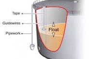 نشاندهنده سطح مخزن / FLOAT TANK GAUGE