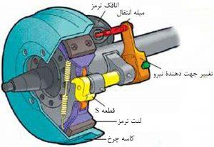 ترمزهای پنوماتیک (۱)