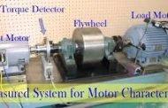 ماشینهای الکتریکی-Electric machine