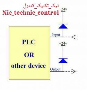 محافظت از ورودی و خروجی تجهیزات در برابر اضافه ولتاژ