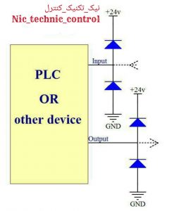 محافظت از ورودی و خروجی و محدود کردن ولتاژ بین 24-0 ولت
