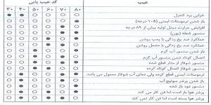 کد خطاپکیج ایران رادیاتور.نقطه کنترل