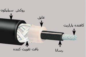وایر شمع یا به اصطلاح کابل برق.نقطه کنترل