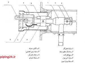 مراحل تنظیم مشعل گازی موتورخانه.نقطه کنترل